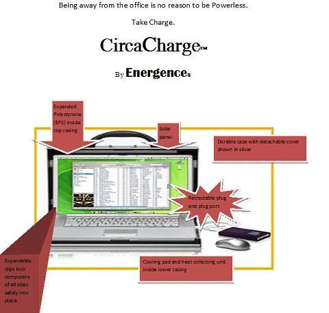 CircaCharge product image