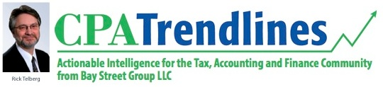 CPA Trendlines with Rick Telberg