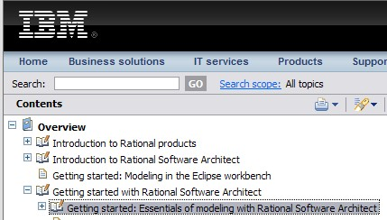 "You can access the ISPT content from the Overview section. Look for the ""Getting started: Essentials of modeling with Rational Software Architect"" topic as shown below: <br><br>"