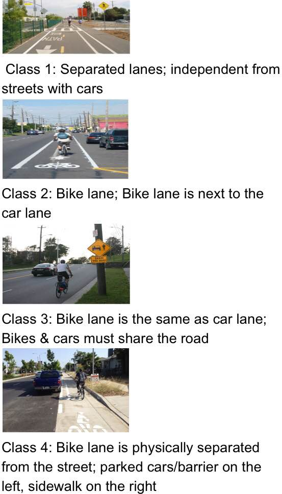 Take a look at these four common types of bikeways, before answering the next question