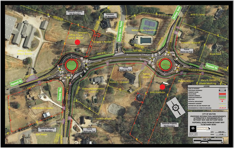 Dual Roundabouts
