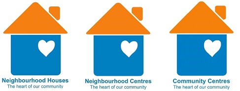 There are three types of signs:-<br>one for Neighbourhood <u><b>Houses</b></u>, one for Neighbourhood <u><b>Centres</b></u> and one for <u><b>Community Centres</b></u><br>