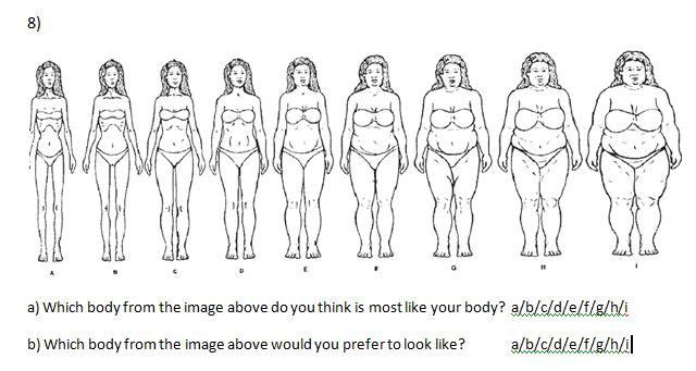 how to know what your body looks like under fat