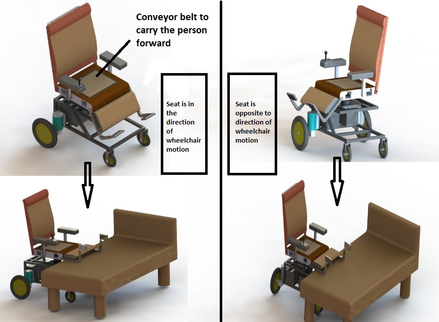 SELECTION OF BEST WHEELCHAIR CONCEPT(I have developed three concepts of wheelchair for people ...