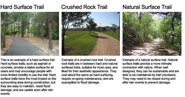 The images below show various trail designs and tell some of their characteristics.