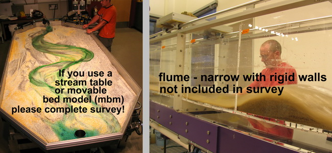For this survey, STREAM TABLES are broad, shallow, and usually contain a movable media, often quartz or plastic sand.  FLUMES are relatively narrow with fixed side walls.