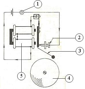 Fire Engine Driver in addition Phone Inter  Wiring Diagram additionally Wiring Diagrams For Remote Start additionally 2013 06 01 archive furthermore Occupancy Sensor Switch Wiring Diagram. on doorbell wiring diagrams