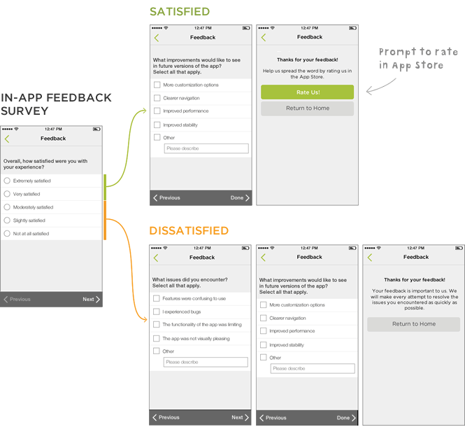 In-App Feedback Survey Flow